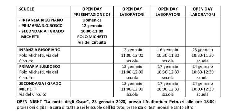 Open-day-2020-scuole-pescara-istituto-comprensivo-pescara-4-