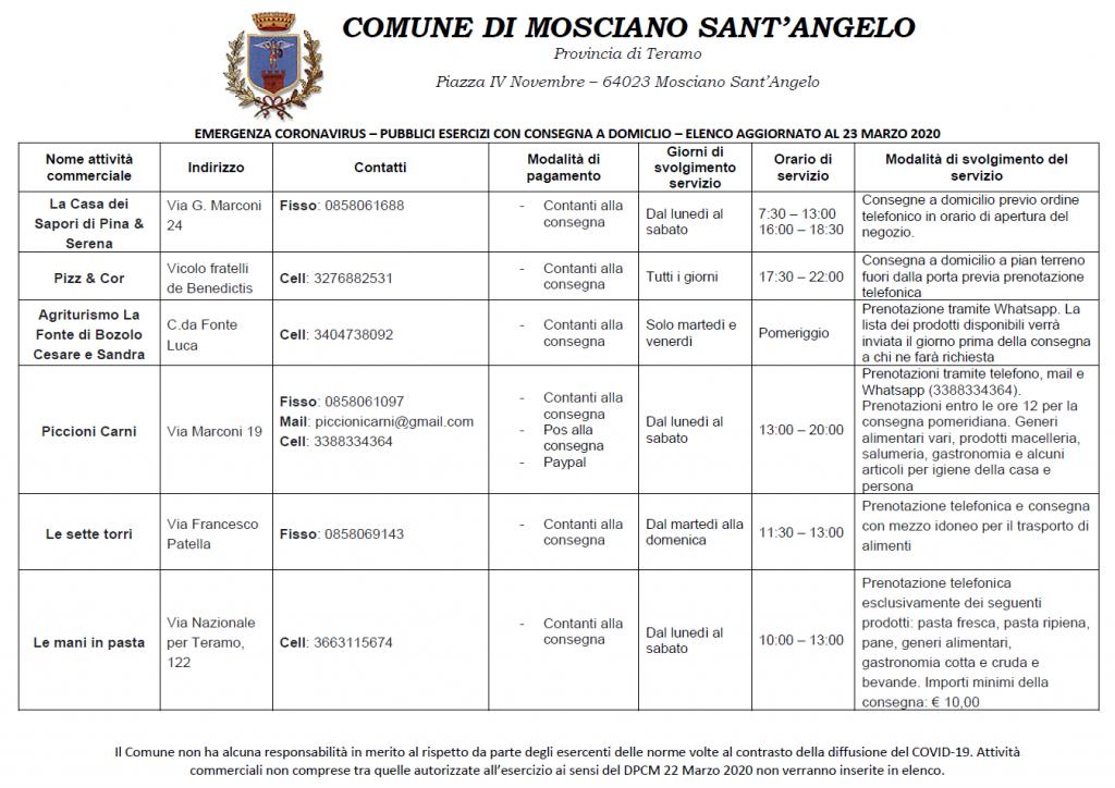 Spesa a domicilio a Mosciano Sant'Angelo di Teramo
